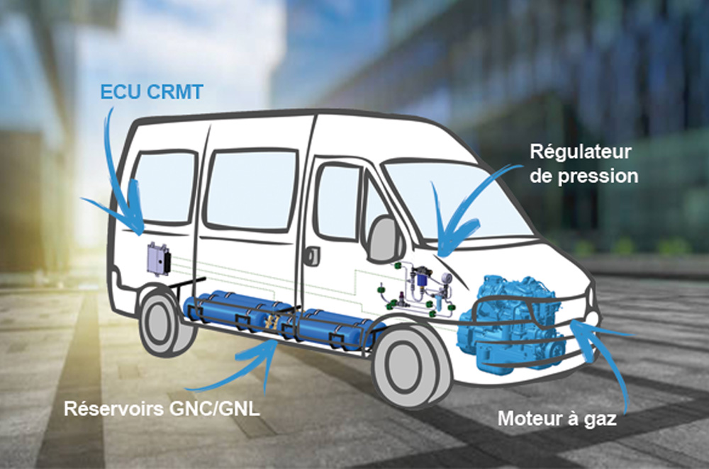 Conversion Diesel – Gaz Naturel