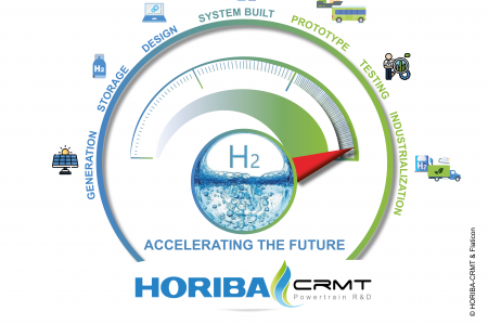 CRMT signs strategic agreement with HORIBA France