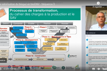"Olivier Marchand, CRMT's CTO intervention in the webinar ""VALORISATION OF BIOGAS IN BIOGNV"""